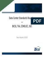 Data Center Standards Roundup - Steve Kepekci