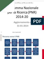 Programma Nazionale per la Ricerca