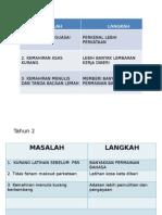 Panitia Final Report 2014 Bm