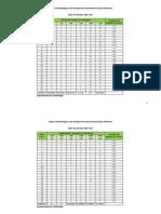 Tablas Climatologicas AISP 2013