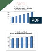 Indices de Mercado_espuma
