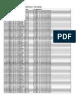 Danh Sách Chia Nhóm Thí Nghiệm Vật Lý 3- PH1130-Học Kỳ 1B Năm 2014-2015