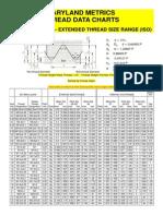 Metric Thread -- Extended Thread Size Range (Iso)