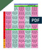Jennifear's MTT Push_Fold Charts