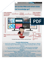 How do we learn on the Web and where does that knowledge go? - Nic FAIR