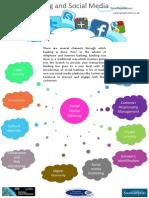 Banking and Social Media - Dola Majekodunmi