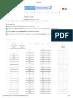 Whitepins - Tabela plana podizanja zarade 15% dnevno