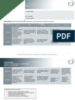 Criterios de Evaluacion de Actividadaes u1