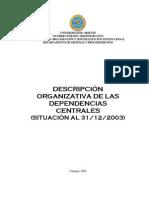 DESCRIPCION_ORGANIZATIVA_UDODEPEN_CENTRALES.pdf