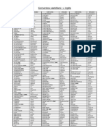 comandosautocadequivalenciasalias-120316112905-phpapp02