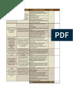 Matriz y Actividades Repentina-PI