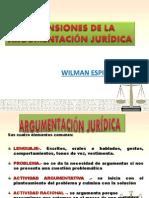 Dimensiones de La Arguemtacion Juridica