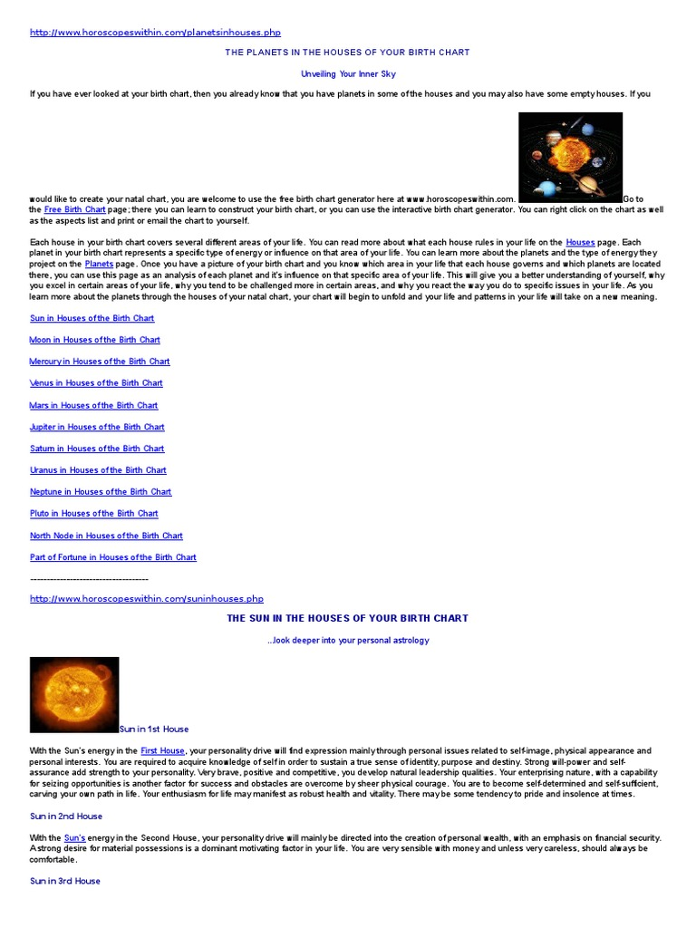 The Planets In The Houses Of Your Birth Chart Planets In Astrology