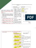 Modelo Matriz de Consistencia Estudio Comparativoa