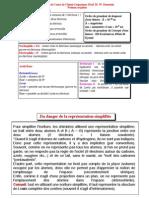 Résume de Cours de Chimie Organique (Prof. M. W. Hosseini) Notions acquisesCours Chimie Organique