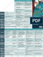 ASCE Engineering Grades Brochure