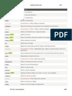 Codigos de Programacion HTML5