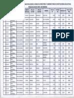 Resultados Finales de Concurso Publico de Acceso a Cargo de Directores y Sub Directores de Instituciones Educativas Publicas 2014 de Nivel Secundaria (1)
