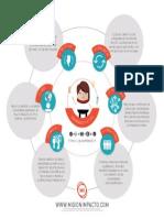 Características de un emprendedor social