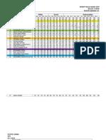 Rekap Nilai USGanjil Kelas 4, 24 Desember 2014