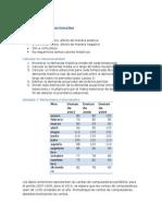 Pronosticos (Variaciones Estacionales)