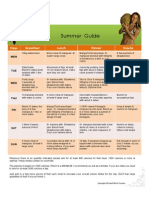 foodguide_summer.pdf