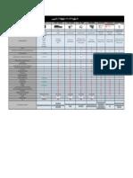 Peplink_vs_Others.pdf
