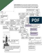 1_introduz Idealismo Mappa