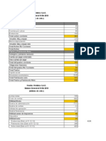 Pedro Rodriguez Datos Financieros