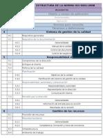 Estructura y requisitos ISO 9001 (2008)