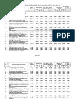 ADP14-15