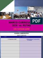 Cuadro Comparativo Dcn-rutas Cepsur l