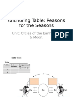 anchoring table seasons lab