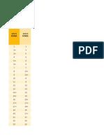 QS World University Rankings 2014 2015