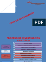 0. Tipos Inves Completo
