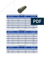Schedule of Din1244