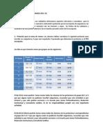 Intrucciones Toma de Ramos 2015 1R Semestre