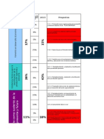 PlanAccionPlaneacion_2012_2015