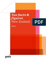 Pwc Tax Facts and Figures 2014