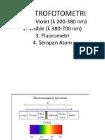 SPEKTROFOTOMETRI-UV.pdf