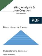 Marketing Analysis & Value Creation - Vivek Padgaonkar