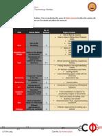 CFI Online Courses
