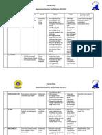 Proker Kesnor 2014-2015
