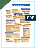 FICHE ACTE DE PAROLE.doc