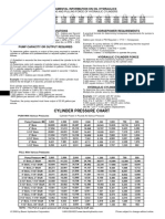 Cylinder Pressure Chart