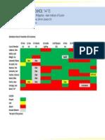 SC Attendance Summary (November 2014)