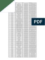 DefaultersLIst.DIRLIST8_01600000_01750000.pdf