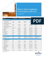 2013 RE Appliance Rate Worksheet