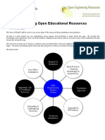 Creating OER Project Materials