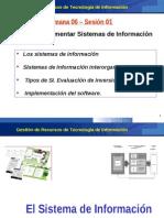 Sistemas Informacin